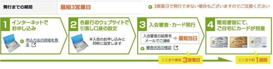 デビットカード 無職 三井住友VISAデビット公式サイト