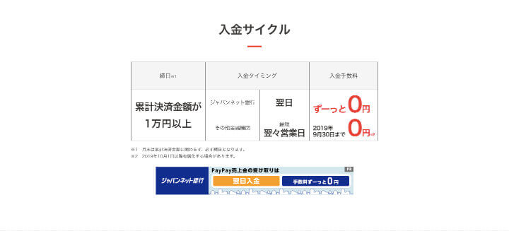 PayPay 導入 入金サイクル