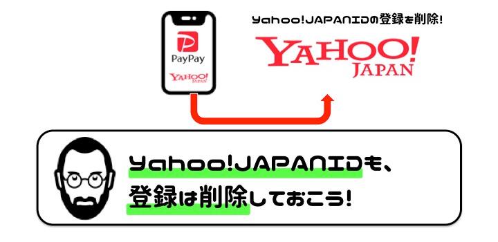 PayPay 使い方 Yahoo! JAPAN ID削除