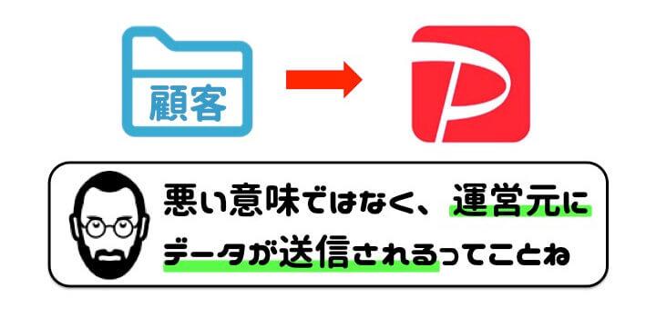 PayPay 導入 顧客データ