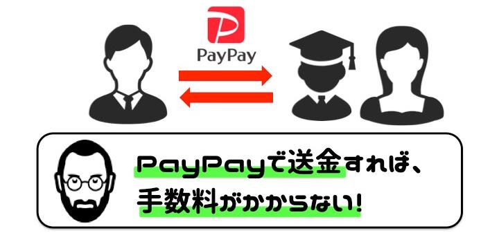 PayPay 使い方 送金