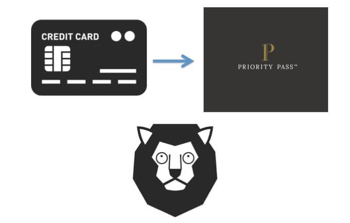 プライオリティ・パス クレジットカード 特典