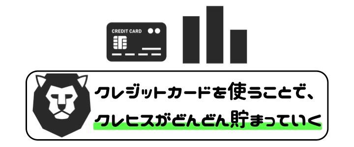 クレジットカード おすすめ クレヒス