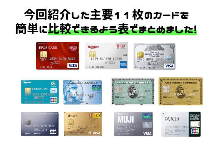 クレジットカード おすすめ h比較