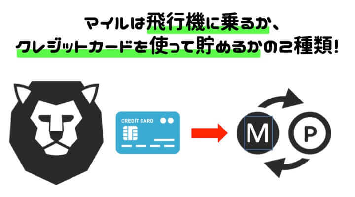 クレジットカード マイル 貯め方