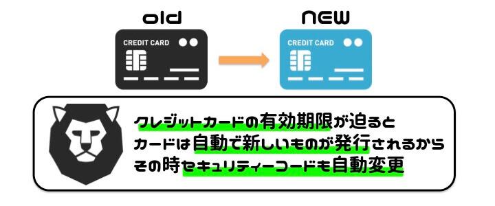 クレジットカード セキュリティコード 自動更新