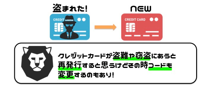 クレジットカード セキュリティコード 盗難 紛失