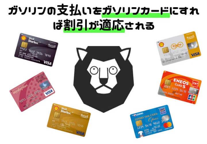 ガソリン クレジットカード 割引