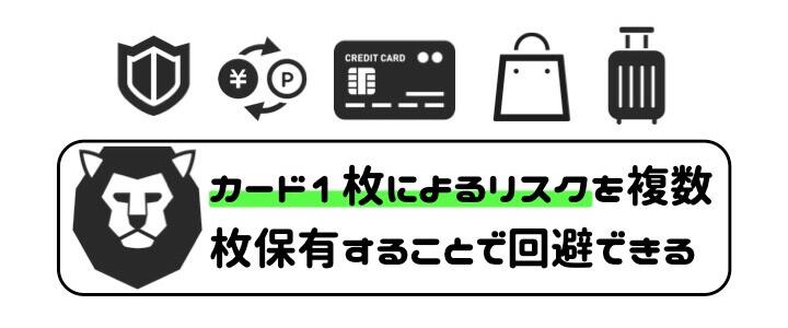 クレジットカード おすすめ 複数枚