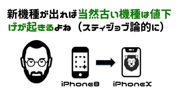 iPhone 値下げ時期 いつ