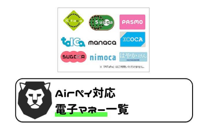 AirPAY 導入 クレジットカード