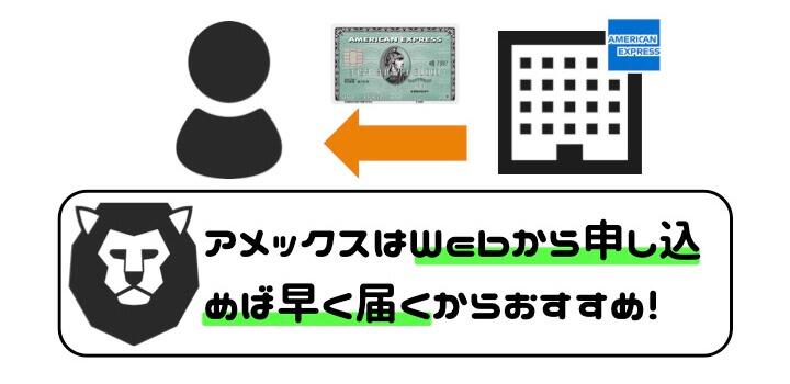 アメックス クレジットカード 発行期間