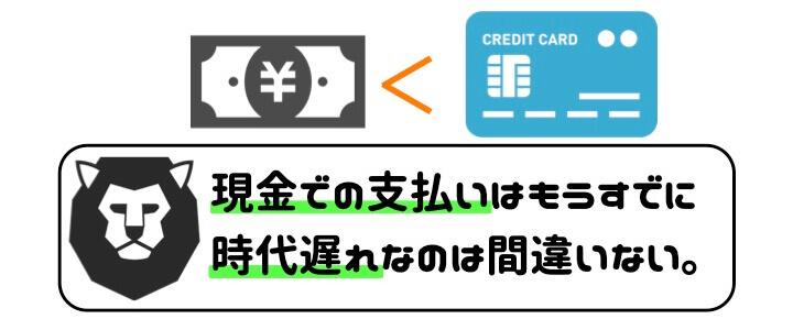 クレジットカード 手数料 比較 利用金額