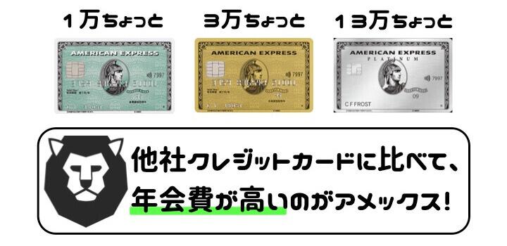 アメックス クレジットカード 年会費