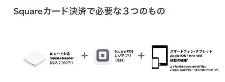 Square 導入 使い方