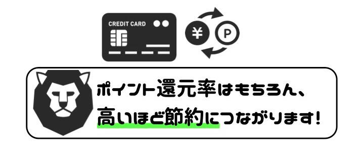 個人事業主 クレジットカード ポイント還元率