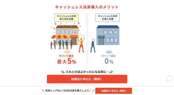 PayPay 導入 キャッシュレス・消費者還元事業 メリット