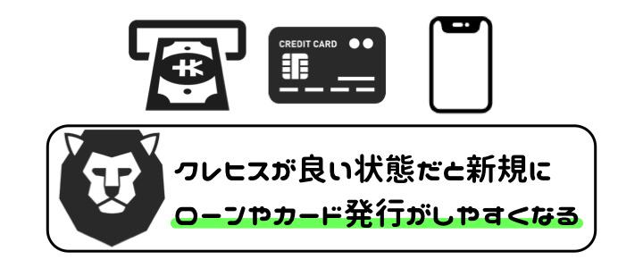 携帯料金 クレジットカード クレヒス