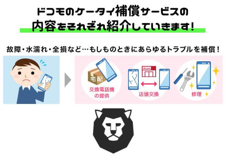 ケータイ補償サービス サービス内容