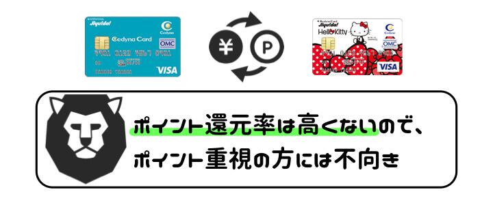セディナカードJiyu!da! 口コミ 評判 ポイント還元率低い