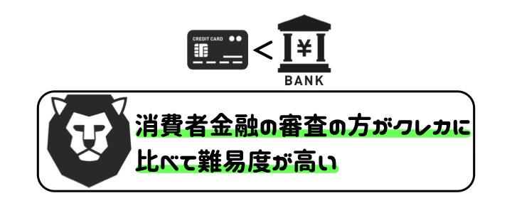 クレジットカード 在籍確認 消費者金融 審査 厳しい